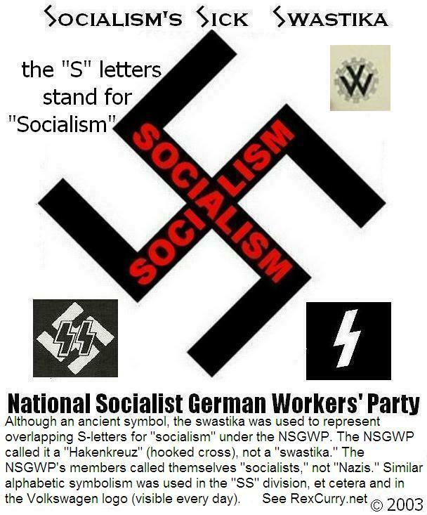 "Swastikas mean ""socialism."" Pledge of Allegiance is Nazism, Fascism."